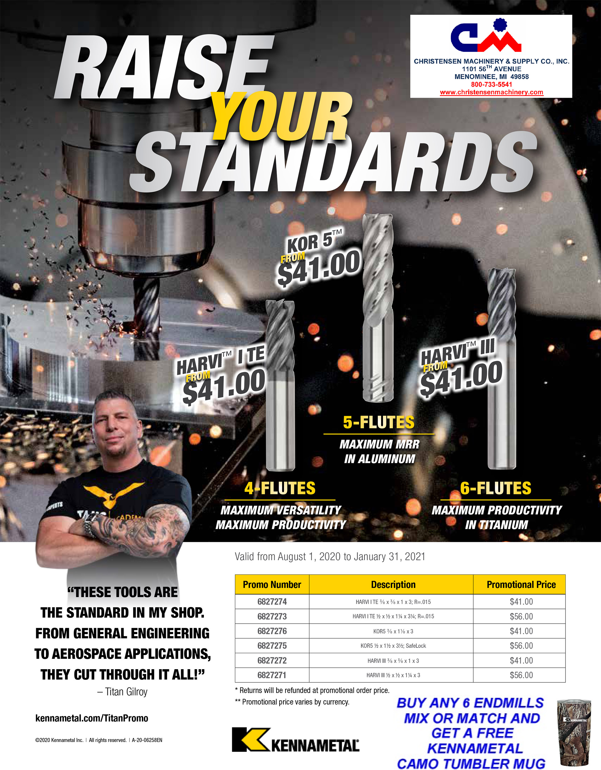 Kennametal Titan Raise Your Standards CMS Promo
